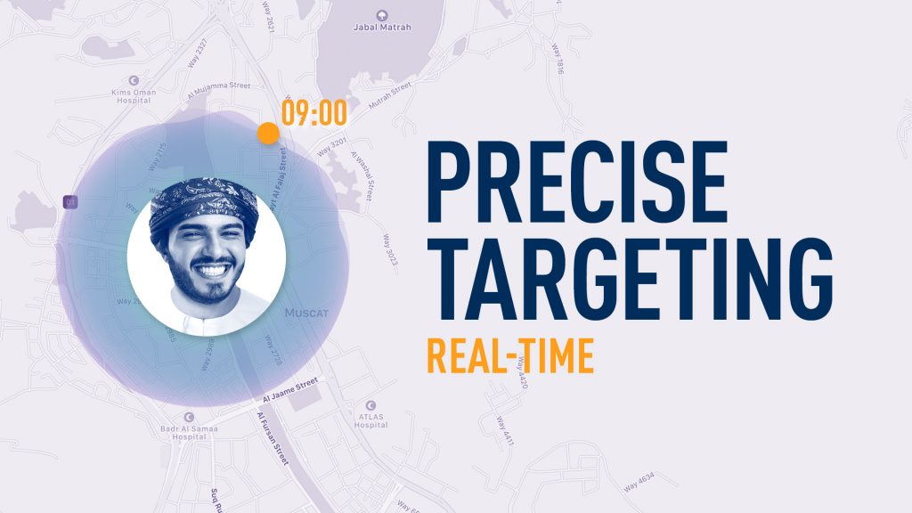Precise targeting in real-time marketing