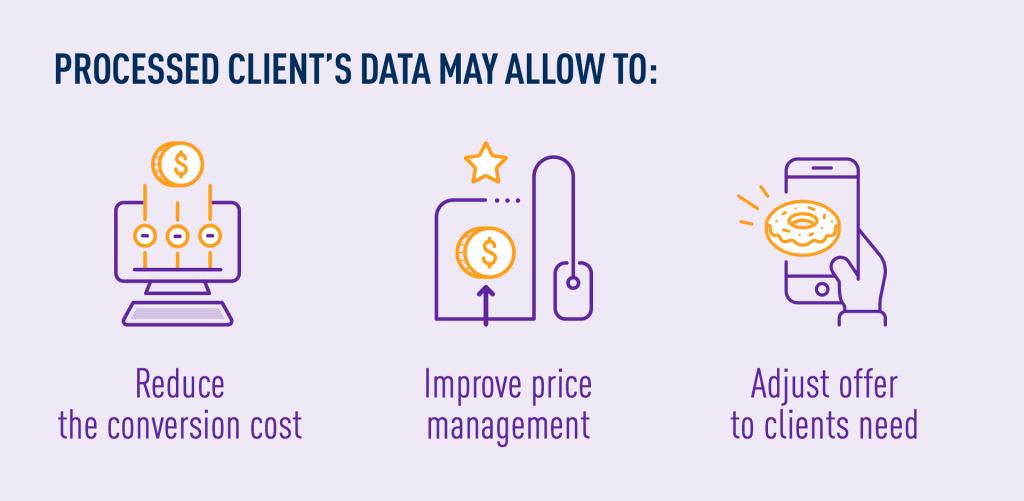 Processed Big Data benefits