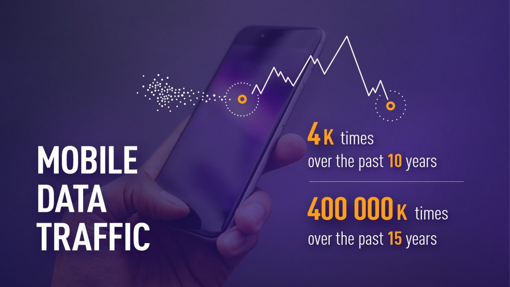 Mobile Data Traffic stats