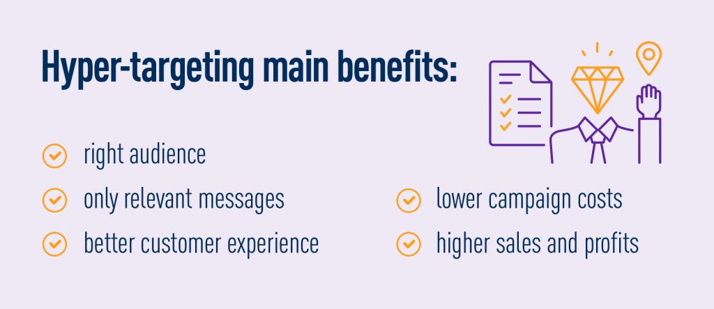 Hyper-targeting main benefits