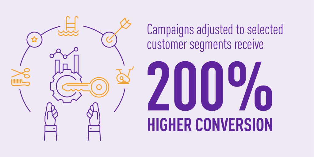 Behavioural segmentation campaign conversion stats