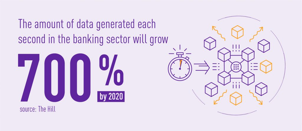 Data generation in banking sector