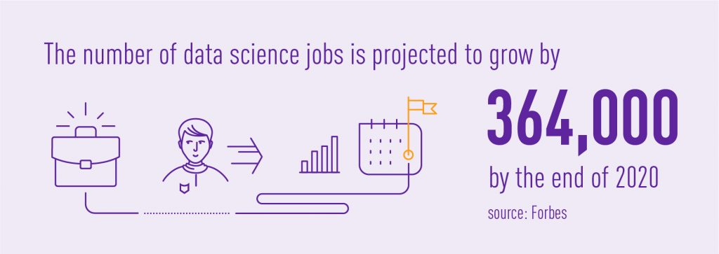 Data science jobs growth
