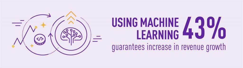 Machine learning revenue increase