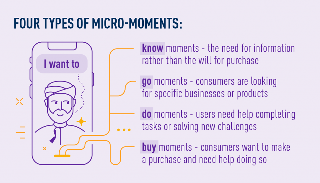 Micro-moments types - know, go, do buy
