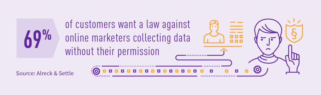 customers want a law against collecting data without their permission