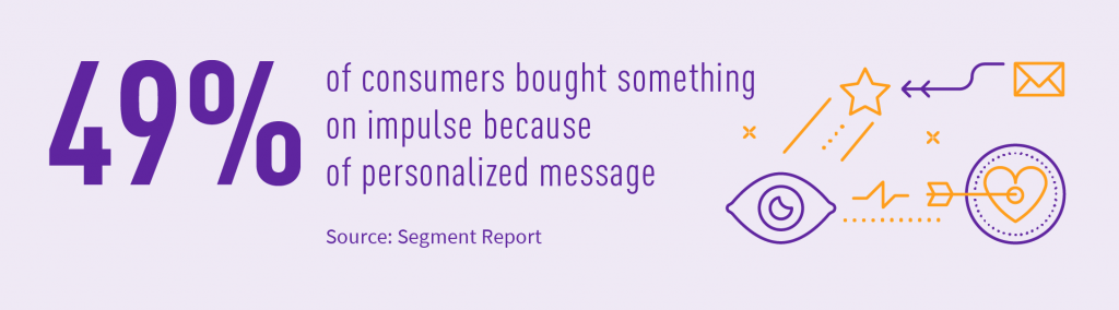 segmentation advantages in telecom: 49% of concumers bought something on impulse because of personalized message