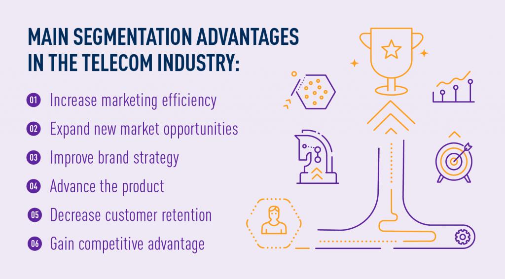 main segmantation advantages in the telecom industry